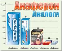 Анаферон аналоги. Neboleem-net.ru