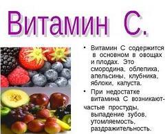 Особенности фармакокинетических характеристик Витамина С