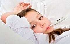 Кандидоз легких: симптоматика, причины, лечение